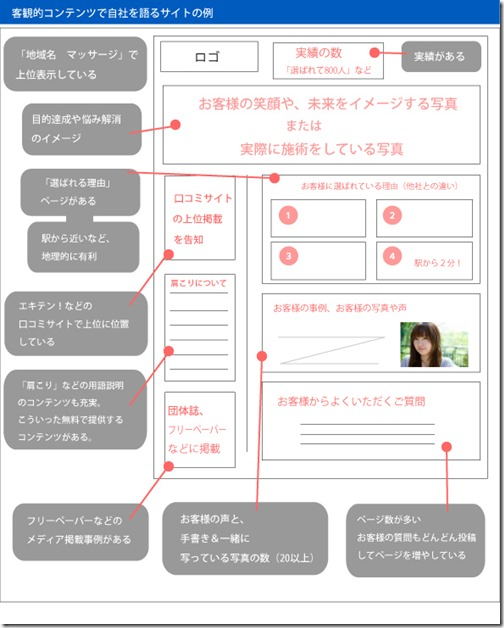 layout_kya