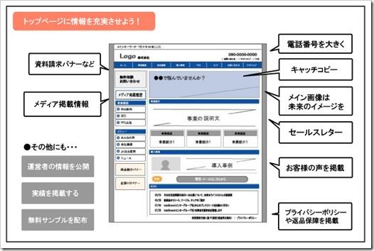 layout_syukyaku